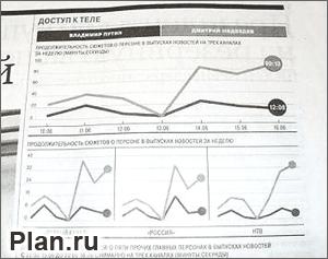 ЦБ РФ накажет валютных спекулянтов.