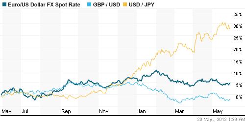 Hk курс к доллару