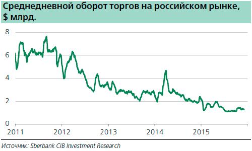 Средний дневной биржевой оборот на Московкой бирже.