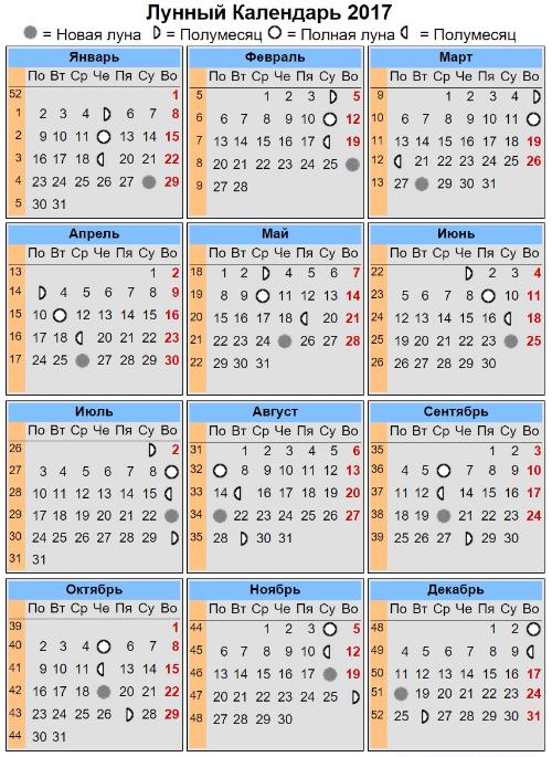 Лунный календарь. Фазы Луны. Полнолуние. Новолуние.