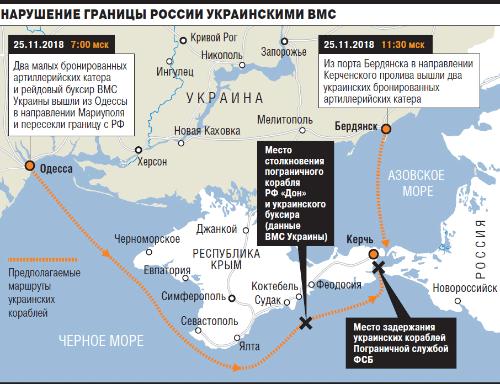 Пограничный конфликт. Россия - Украина - Крым