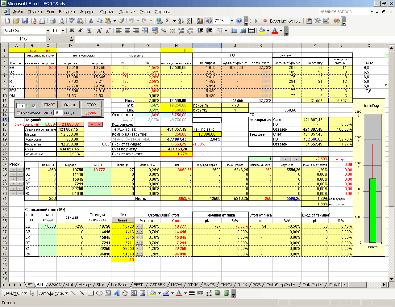 Как в икс эль сделать таблицу в