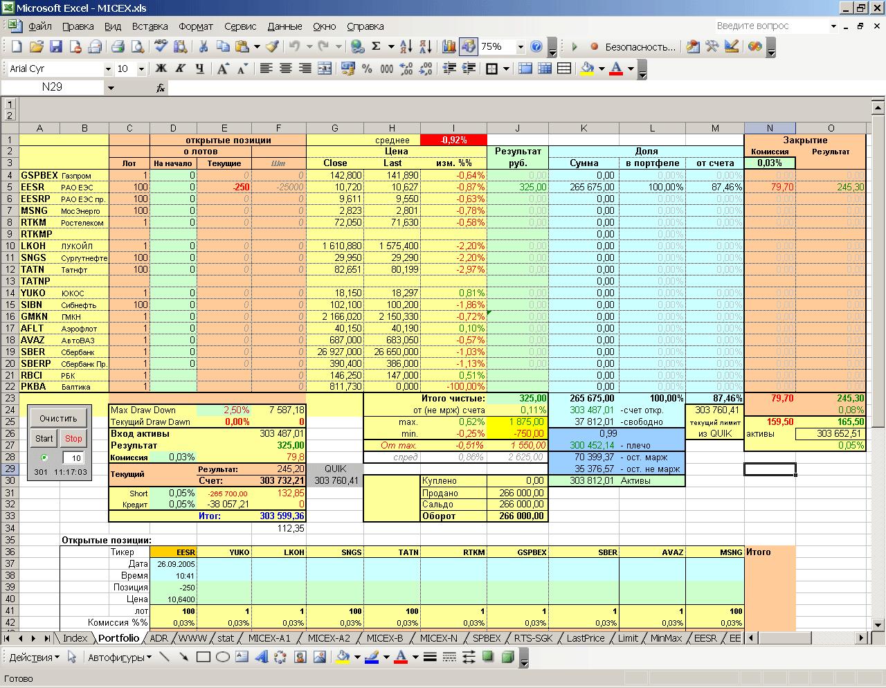 Формула Наценки на Товар в Excel